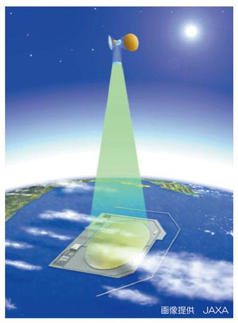 宇宙太陽光発電