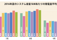 graf_01